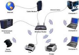 watch more like diagram of a wireless nic wireless home network diagram on load center wiring diagrams
