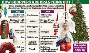 Christmas Charts 2009 Sales Of Giant Christmas Trees Soar As Families Flock To Buy