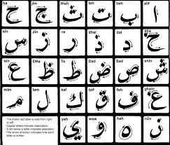 Arabic To English Alphabet Chart All About Learning The Arabic Alphabet Online Fifty Centuries