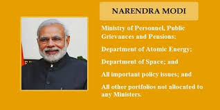 list of cabinet ministers of india with