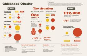causes and effects of obesity essay cause essays cause and effect essays cause effect essays doit ip philosophy on life essay consumer