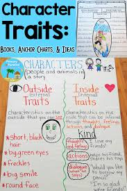 Quite A Character Teaching Character Traits
