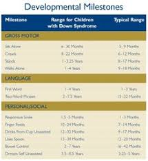 Down Syndrome Development Chart 23 Best Occupational Therapy Down Syndrome Images Down