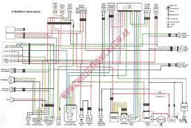 generous drz 400 2005 wiring diagram pictures inspiration suzuki eiger wiring diagram at Suzuki Eiger 400 Battery Wiring Diagram