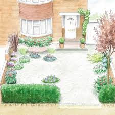 Small Picture Front gardens designingRHS Gardening