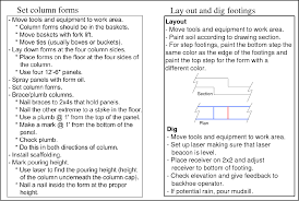 Step By Step Instruction Template Figure 7 From A Work Instruction Template For Cast In Place