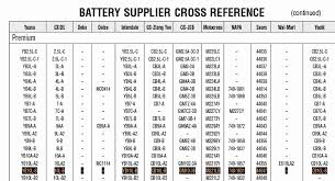 Interstate Battery Replacement Chart Bedowntowndaytona Com