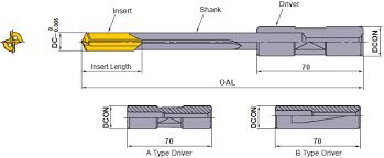 gun drill. arrow jet gun drill gun drill