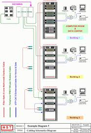 network cabling diagram auto electrical wiring diagram \u2022 network wiring diagram visio network wiring diagram software in structured network cabling rh tricksabout net diagrams of network cabling network