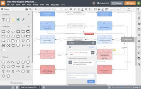 Design Process Flow Diagram Online Data Flow Diagram Software Lucidchart