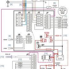 k4221c wiring diagram perfect c6 corvette radio wiring diagram c6 03 Trailblazer Radio Wiring Diagram at C6 Corvette Radio Wiring Diagram