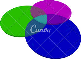 Venn Diagram Three Blue Green Violet Venn Diagram Three 3 Overlapping Circles Blank