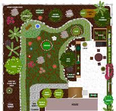 Small Picture Planning Garden Design Garden ideas and garden design