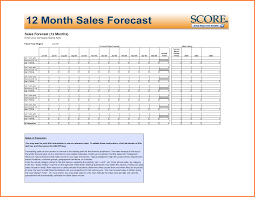 Sales Forecast 24 Sales Forecast Spreadsheet Example Excel Spreadsheets Group 3