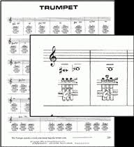 Fingering Chart For The Trumpet Carousel Music Com