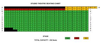 Billie Jean King Tennis Center Seating Chart Stockton