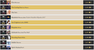 Personal Countdown Llama Charts Weekly Charts Your Top