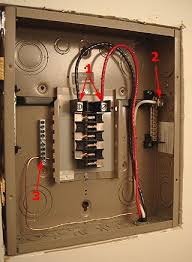 home wiring a sub simple wiring diagram sub panel incoming wiring connections cutler hammer 125 amp panel 3 ohm subwoofer wiring home wiring a sub