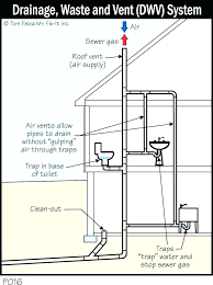 bathroom fan duct bathroom fans sizing a exhaust fan duct size vent of on and pipe