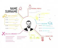 Infographic Resume Template Psd 1107661056495 Visual Resume