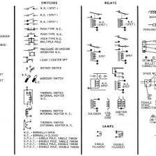 wiring diagram symbol legend wiring image wiring electric wiring diagram symbols electrical wiring solutions on wiring diagram symbol legend