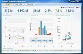 Click To Enlarge Ibm Cognos Business Intelligence Active