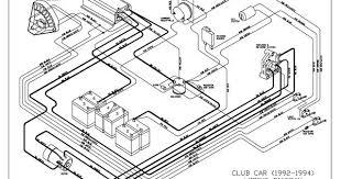 f6c561ac444229e87339c7e65e18cc68 jpg 92 club car wiring diagram 92 wiring diagrams 95 club car club car gas golf cart
