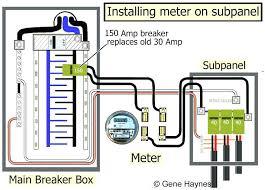 square d breaker box wiring diagram problems sub panel door limited amp sub panel wiring diagram square d electrical breaker box to main