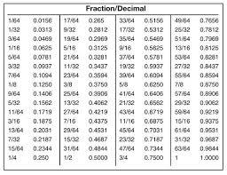 Decimal To Fraction Calculator Chart Marilyn Heintx Heintx On Pinterest