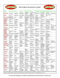 Pizza Hut Nutritional Information Chart Pin By Robert Pope On Spices And Rubs Spice Chart Lacto
