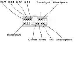 240sx greddy e manage wiring nissan forum nissan forums 240sx greddy e manage wiring