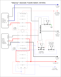 our odyssey automatic transfer switch first open up the diagram which will open in a new page you will need to refer to this throughout the discussion