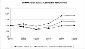 Zaxby S Stock Chart 10 K 1 V322547_10k Htm Form 10 K United