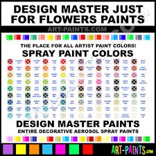 Design Master Brilliant Gold 731 Brilliant Gold Just For Flowers Spray Paints 731
