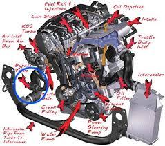 t engine digram share