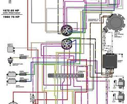 yamaha switch wiring diagram perfect yamaha warrior wiring diagram yamaha switch wiring diagram new yamaha switch wiring diagram best of yamaha outboard ignition