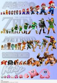 Metroid Evolution Chart 9 Best Character Evolution Images In 2015 Video Game