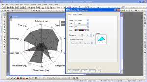 Graphing Origin 8 6 Radar Chart