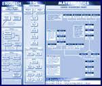 Smc English Chart Images Thumbnails