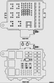 97 s10 wiring diagram wiring diagrams 97 s10 wiring diagram 1997 chevy silverado fuse box diagram fuse box chevy truck v8 underhood