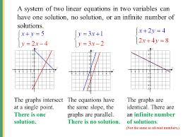 link images slideplayer com 22 6427524 slides slide 8 jpg a system of two linear equations can have