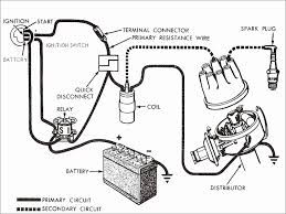 Basic ignition wiring diagram awesome msd ignition wiring diagrams inside coil to distributor diagram of basic