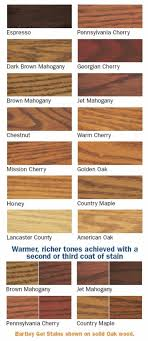 Gel Stain Color Chart Bartley Gel Stain Finishes