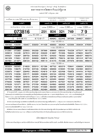 ใบตรวจหวย 1/06/59 ใบตรวจสลากกินแบ่งรัฐบาล ผลหวยออก | พฤษภาคม, กันยายน,
