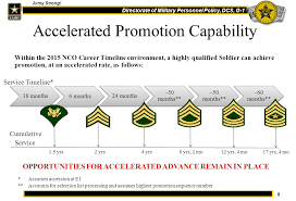 Credible Army Promotion Eligibility Chart 2019