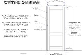Exterior Door Rough Opening Dimensions Images Accordion