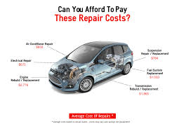 Vehicle Repair Cost Comparison Chart Comprehensive Warranty Carchex