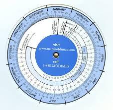 March Of Dimes Pregnancy Wheel