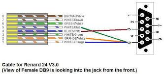 rj45 to rj11 wiring conversion diagram wiring diagram wire diagram for phone jack wiring diagrams and schematics