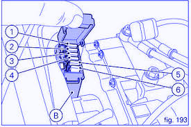 ducati fuse box ducati wiring diagram instructions